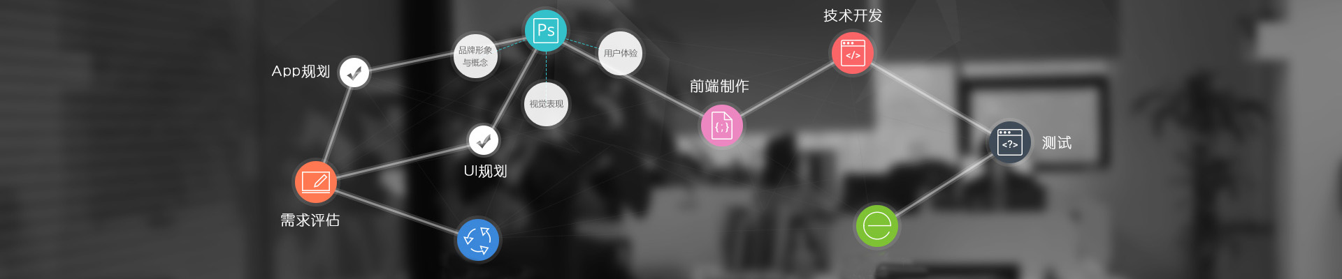 石家庄app开发预算