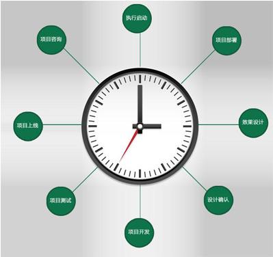 网站建设开发时间表.jpg